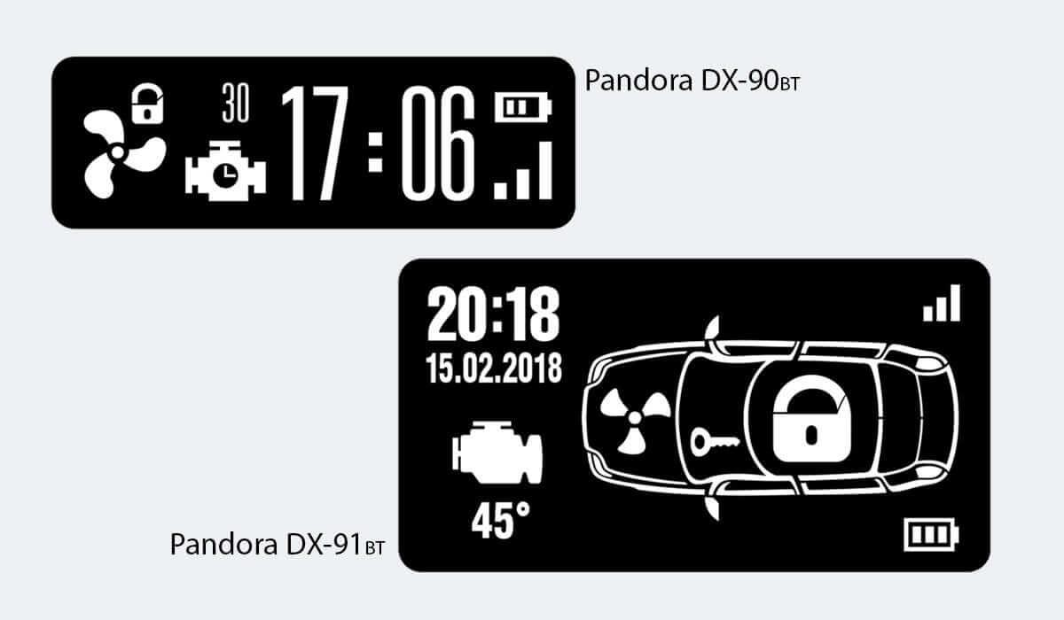 Брелок Pandora LCD D020 2