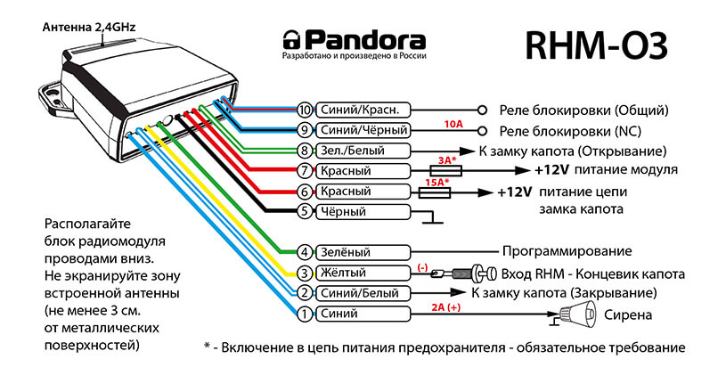 Радиомодуль моторного отсека Pandora RHM-03 1