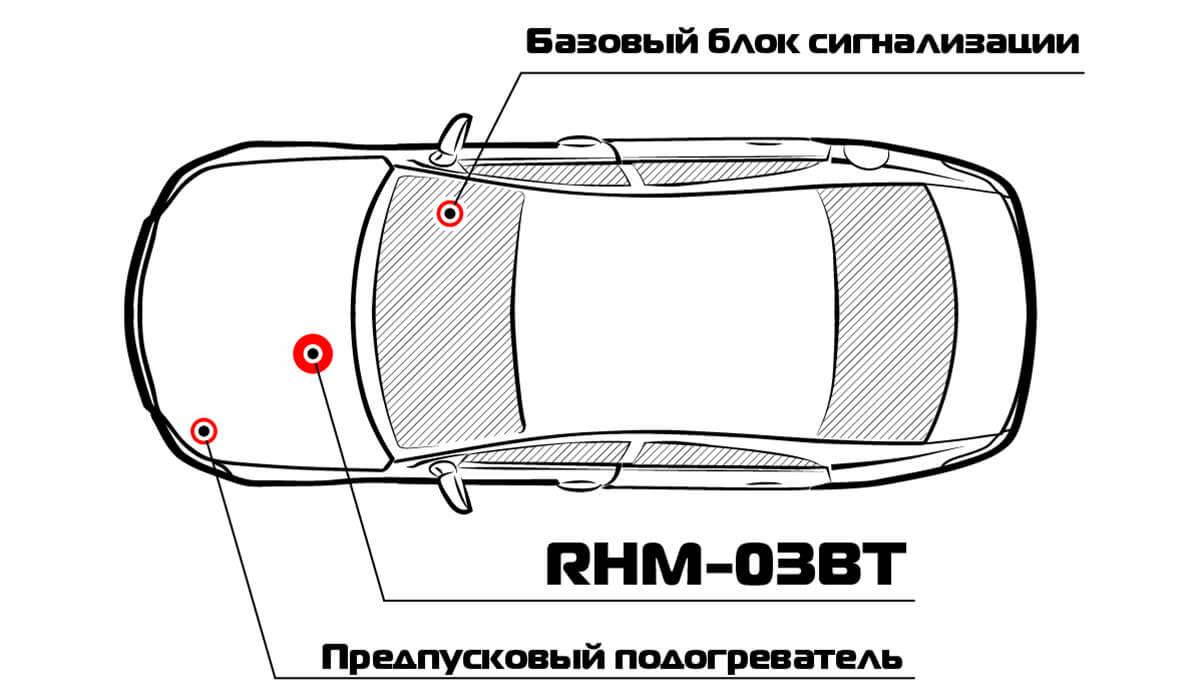 Радиомодуль моторного отсека Pandora RHM-03BT